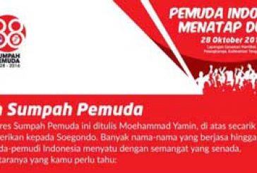 Pemuda Indonesia Menatap Dunia