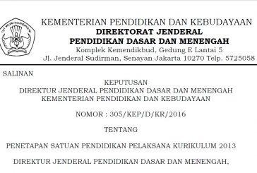 Penetapan SMKS TI Muhammadiyah 11 Sibuluan sebagai Penyelenggara K-13