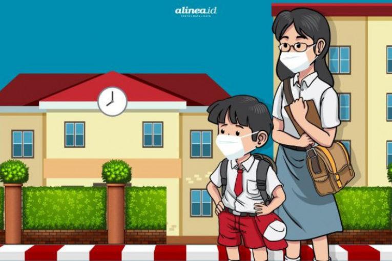 Hasil Jajak Pendapat Menuju New Normal Pendidikan SMK